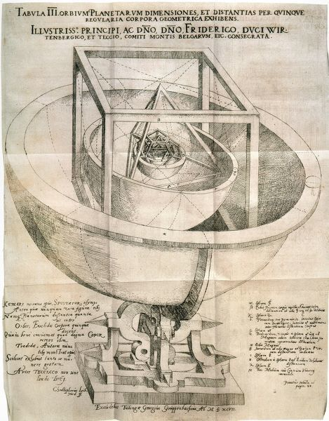 Johannes Kepler's model of the universe. Line engraving from his 'Mysterium Cosmographicum,' 1596
