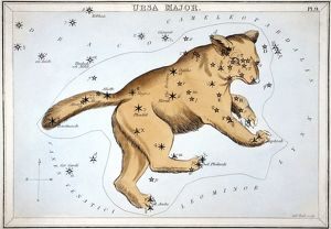 astronomy/astronomy ursa major astronomical chart showing