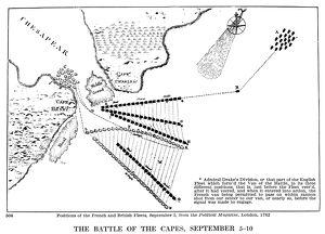 Battle of Virginia Capes between the French and English fleets, 5-10 September 1781