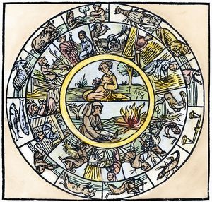 CALENDAR, 1503. The circle of the months, surrounded by the signs of the zodiac