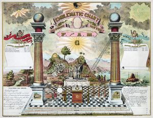 Emblematic chart and Masonic history which depicts numerous emblems of masonry including