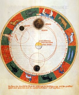 astronomy/encircling geocentric ptolemaic universe drawing