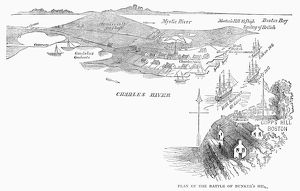 Plan of the Battle of Bunker Hill, with Boston in the foreground and the Charlestown
