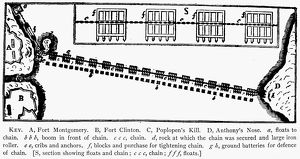 Plan of the chain across the Hudson River at Fort Montgomery.